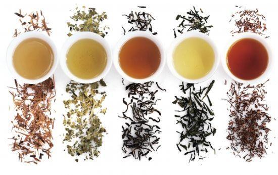 Τσάι για απώλεια βάρους και λίπους στην κοιλιά!